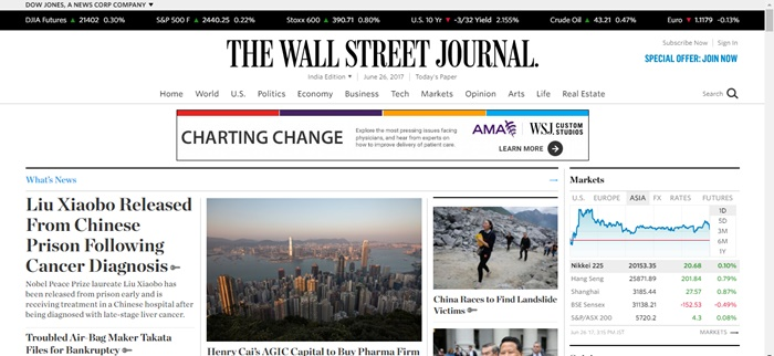 The wall street journal news websites